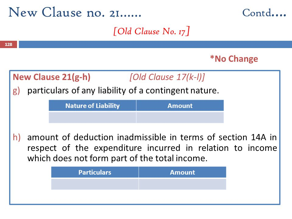New Clause no. 21…… [Old Clause No. 17]